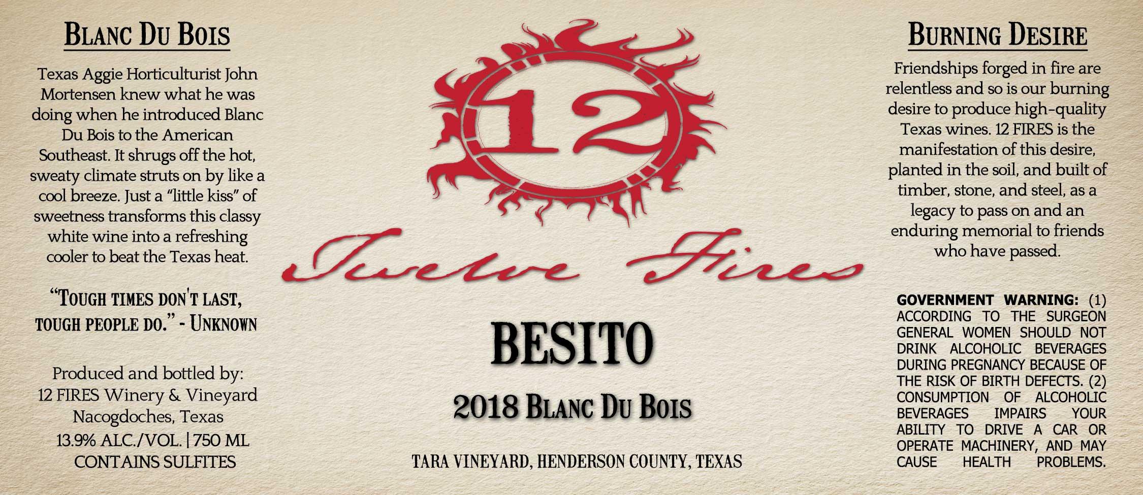 2018 Besito